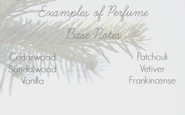 List of examples of Base Notes when making DIY perfume